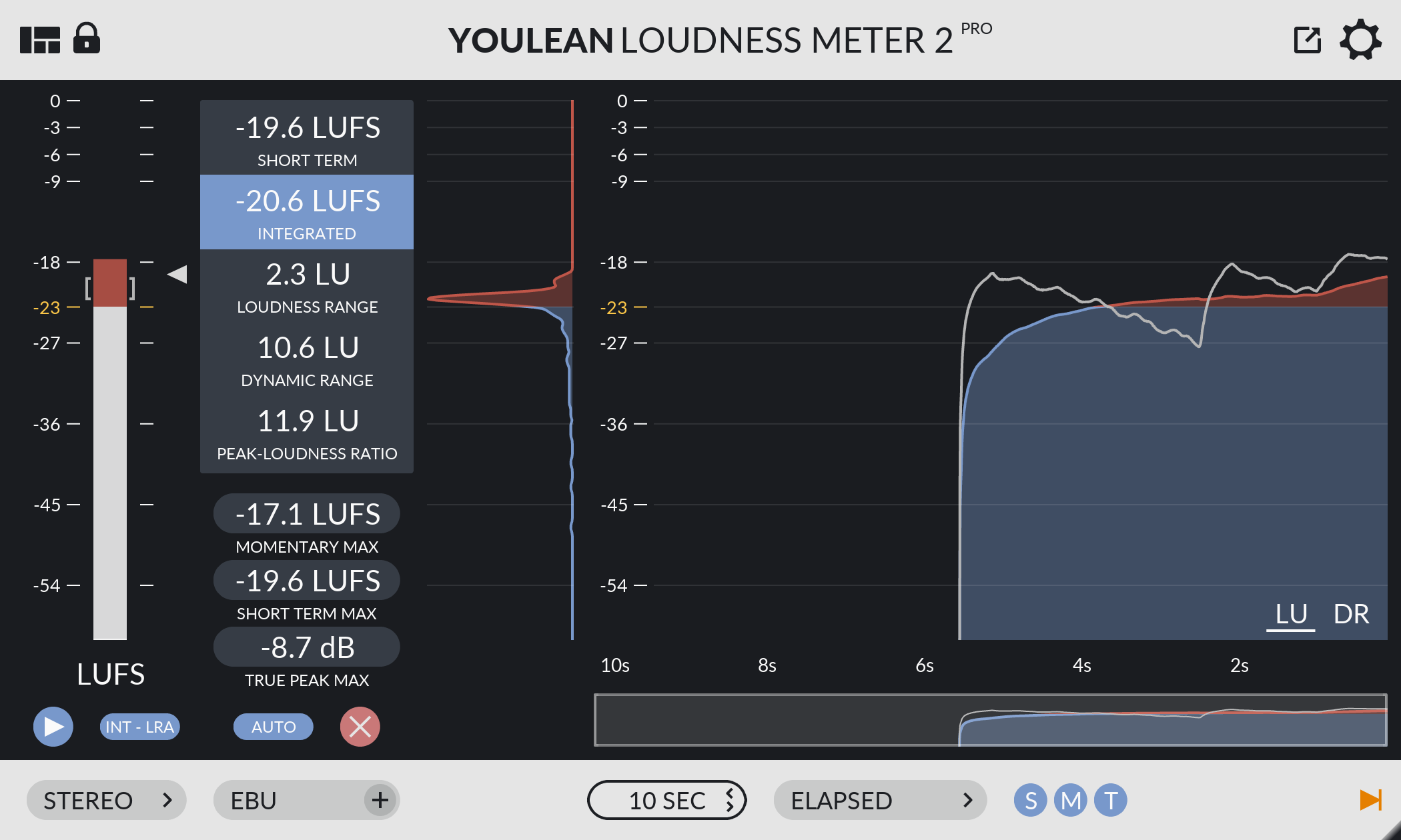 Youlean Loudness Meter - Free VST, AU and AAX plugin